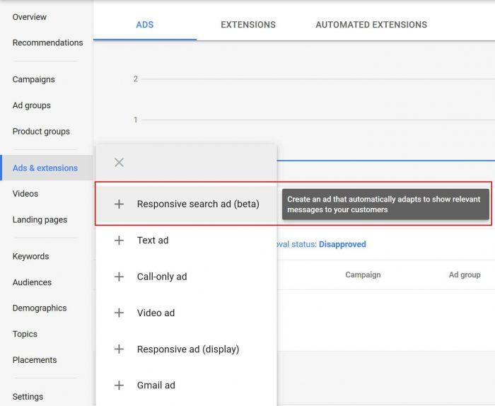 google adwords responsive