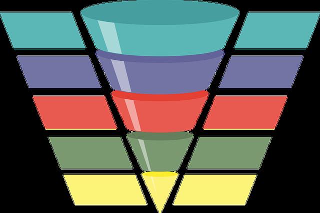 funnel de conversión